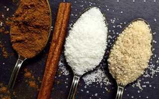 Гликемический индекс сахара