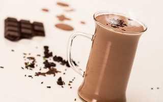 Гликемический индекс какао