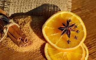 Гликемический индекс лимона