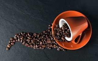 Гликемический индекс кофе