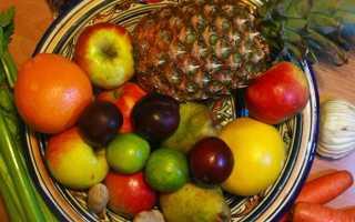 Инсулиновый индекс фруктов