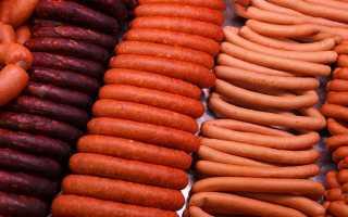 Гликемический индекс колбасы